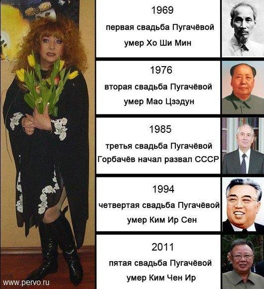 Особая, антикоммунистическая магия