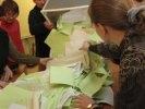 Первоуральск проголосовал за Путина, дав ему 68,2 процента голосов