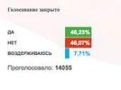 """СМИ: """"Единая Россия"""" накручивает голосование в интернете"""