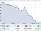 Доллар рухнул на 59 копеек, евро подешевел на 16