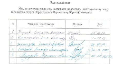 В Первоуральске заведующие детских садиков собирают подписи за мэра